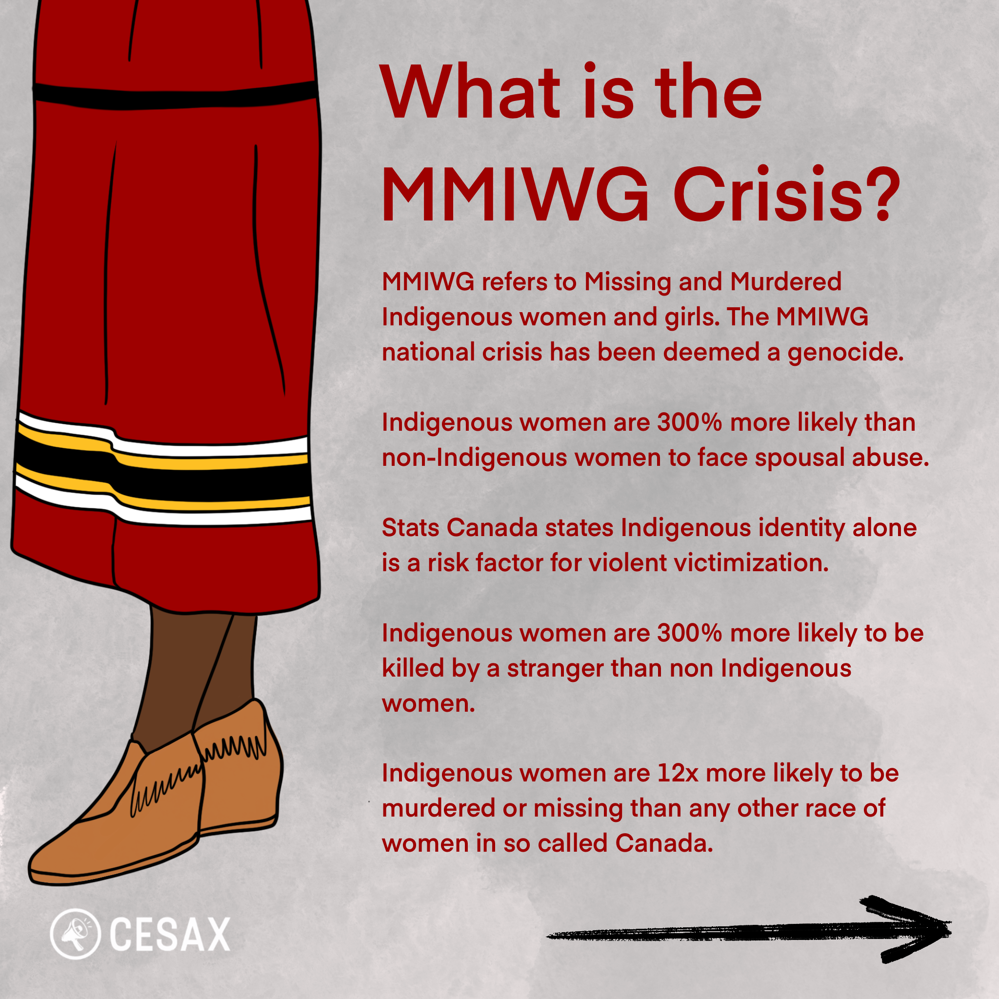 What is the MMIWG Crisis?